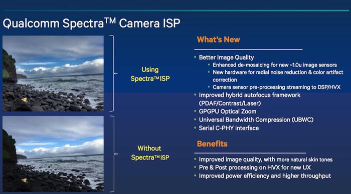 ↑스냅드래곤 820의 스펙트라 카메라 인터페이스 특징(사진 출처 : arstechnica)
