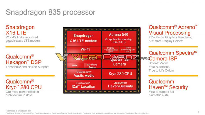 Qualcomm-Snapdragon-835-01