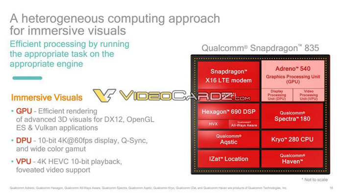 Qualcomm-Snapdragon-835-04
