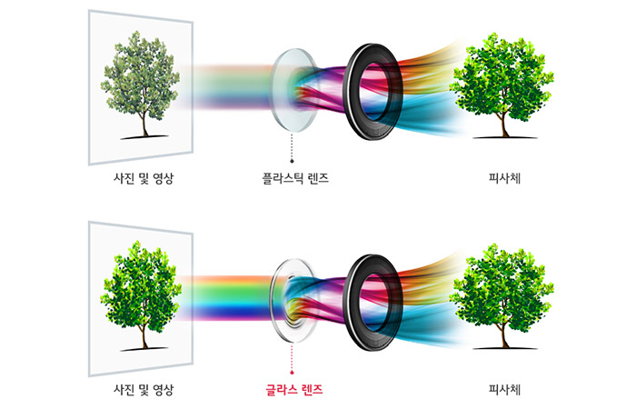 V30_glass_Lens
