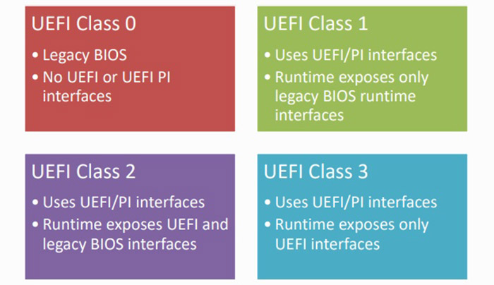 uefi-classes_1