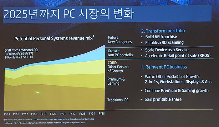 투인원과 VR 워크스테이션의 새 터널 뚫는 HP