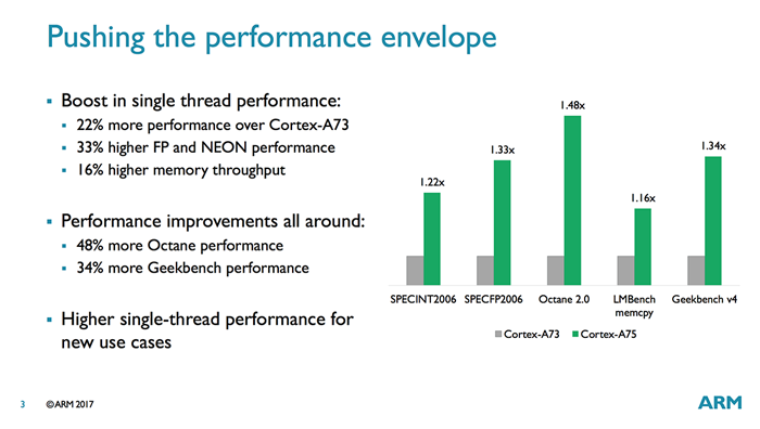 arm-a55_perf